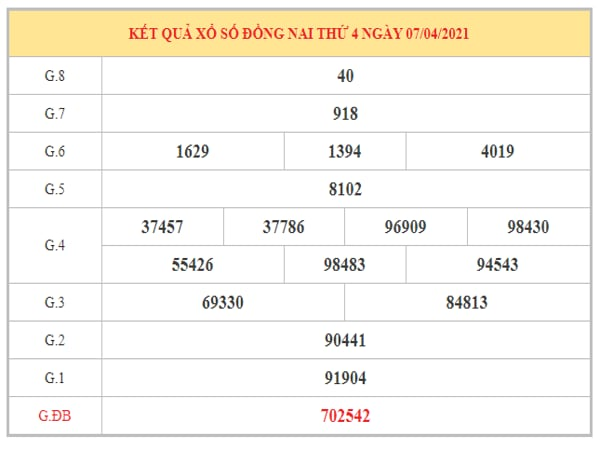 Dự đoán XSDN ngày 14/4/2021 dựa trên kết quả kì trước
