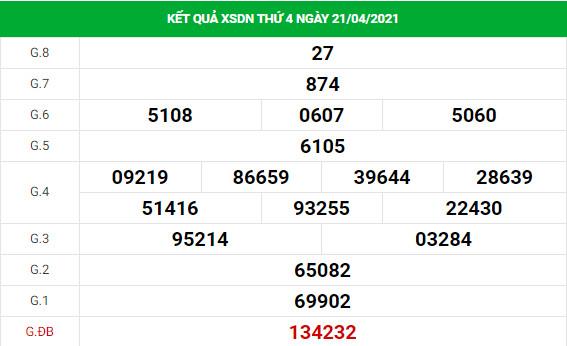 Dự đoán xổ số Đồng Nai 28/4/2021 đầy đủ chính xác