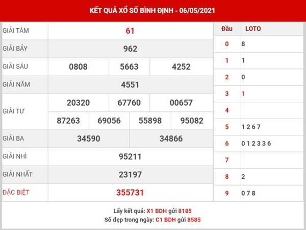 Dự đoán KQXS Bình Định thứ 5 ngày 13/5/2021