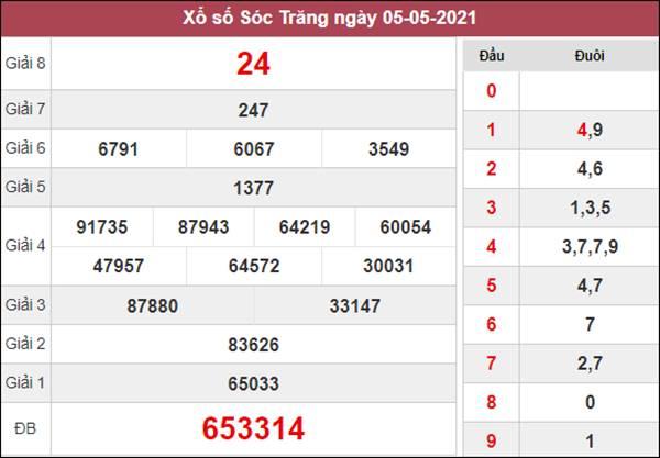 Dự đoán XSST 12/5/2021 chốt số đẹp giờ vàng thứ 4