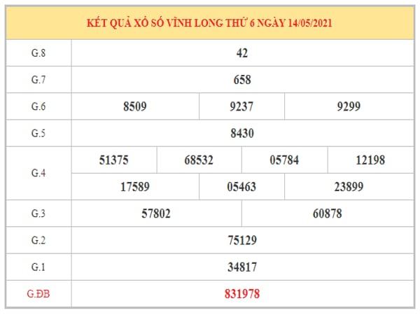 Dự đoán XSVL ngày 21/5/2021 dựa trên kết quả kì trước