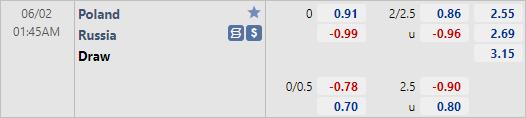 Tỷ lệ kèo bóng đá giữa Ba Lan vs Nga