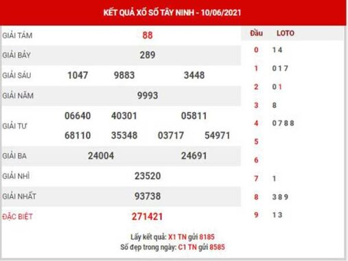 Dự đoán XSTN ngày 17/6/2021 – Dự đoán xổ số Tây Ninh thứ 5
