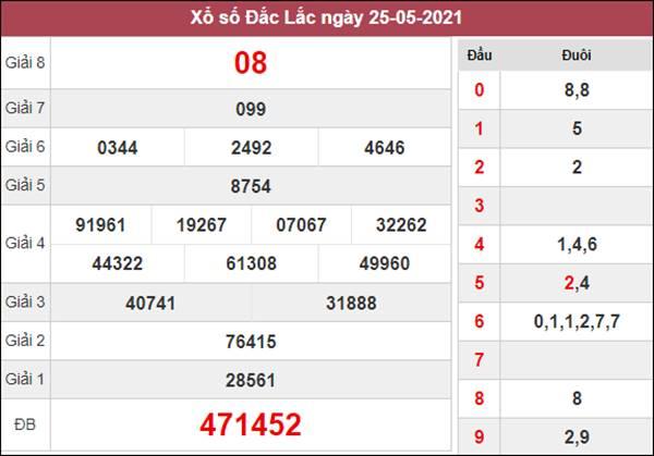 Dự đoán XSDLK 1/6/2021 thứ 3 xác suất lô về cao nhất