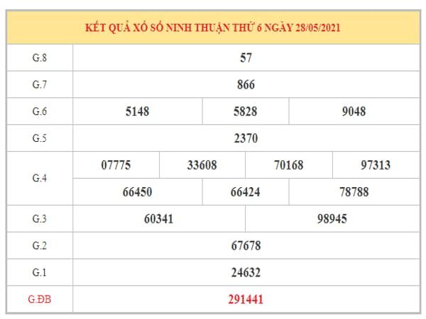 Dự đoán XSNT ngày 4/6/2021 dựa trên kết quả kì trước