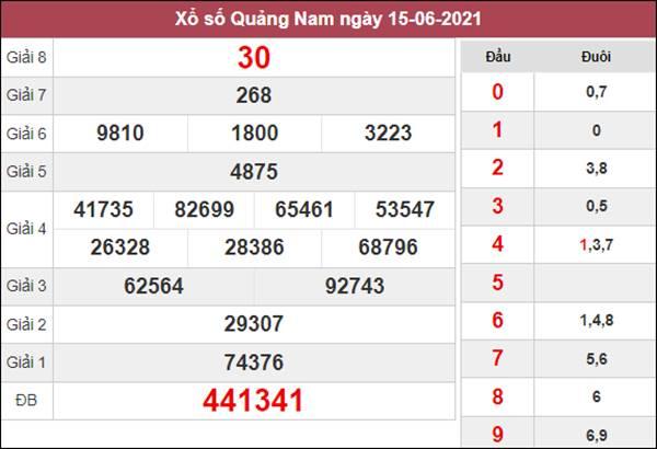 Dự đoán XSQNM 22/6/2021 thứ 3 siêu chuẩn cùng cao thủ