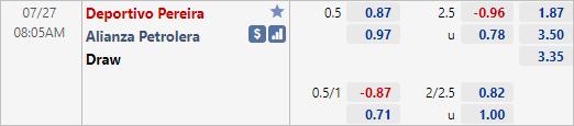 Tỷ lệ kèo bóng đá giữa Deportivo Pereira vs Alianza Petrolera