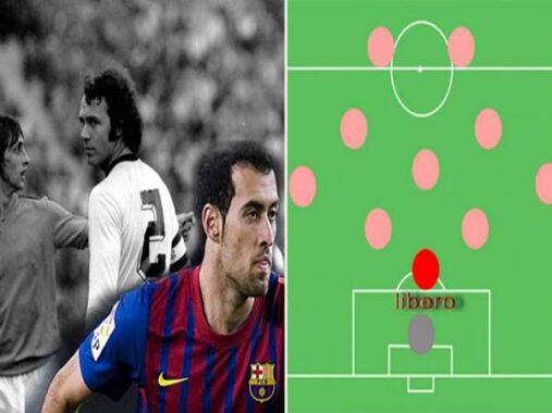 Libero bóng đá là gì? Đặc điểm của Libero bóng đá
