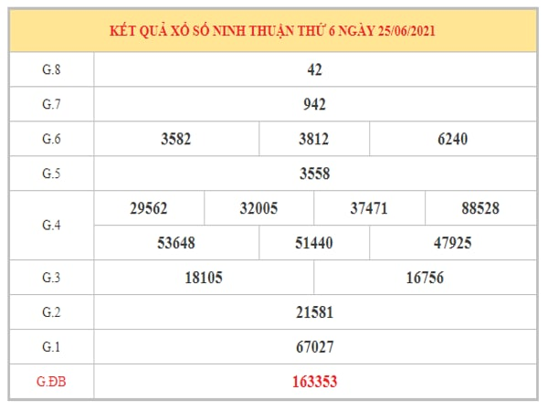 Dự đoán XSNT ngày 2/7/2021 dựa trên kết quả kì trước