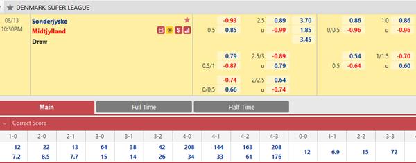 Tỷ lệ kèo bóng đá giữa Sonderjyske vs Midtjylland