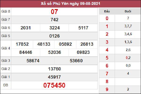 Dự đoán XSPY 16/8/2021 chốt KQXS Phú Yên chuẩn xác nhất