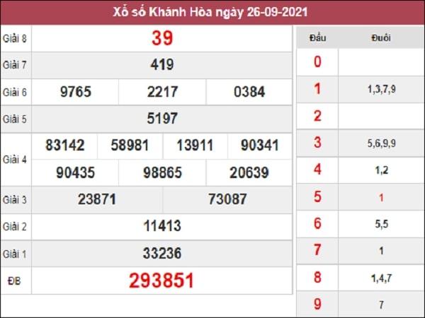 Dự đoán XSKH 29/9/2021