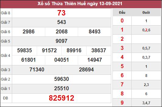 Dự đoán KQXSTTH ngày 20/9/2021 dựa trên kết quả kì trước