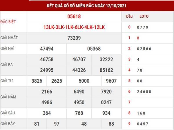 Dự đoán kết quả SXMB 13/10/2021 - Thống kê MB thứ 4